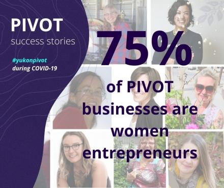 Pivot success