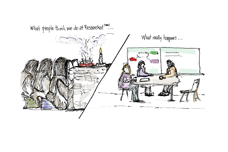Chat illustration from 2016 showing what people might think happens at ResearChats (weird rites with candles) and what really happens: people sitting around tables in a classroom with food and drink just talking.